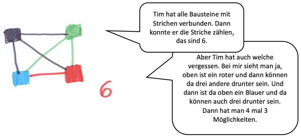 Tolle Volumen Des Verbundfest Arbeitsblatt Zeitgenössisch ...