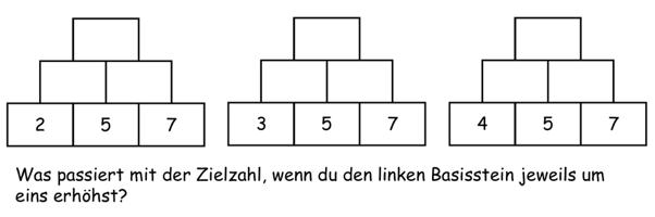 Zahlenmauern Addition Bis 20 Mathe Unterrichten 15